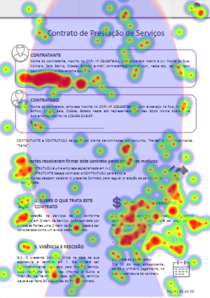 Modelo de contrato em legal design com mapa de calor para verificar padrão de leitura de documentos com legal design